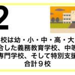 【解説012】正規の学校は幼・小・中・高・大と、2校種を結合した義務教育学校、中等教育学校、高等専門学校、そして特別支援を加えた合計9校