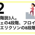 【解説062】発達段階説3人。ピアジェの4段階、フロイトの5段階、エリクソンの8段階。
